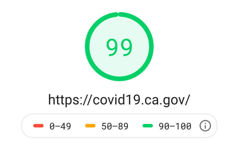 Screenshot of the PageSpeed Insights performance score of 99 for covid19.ca.gov